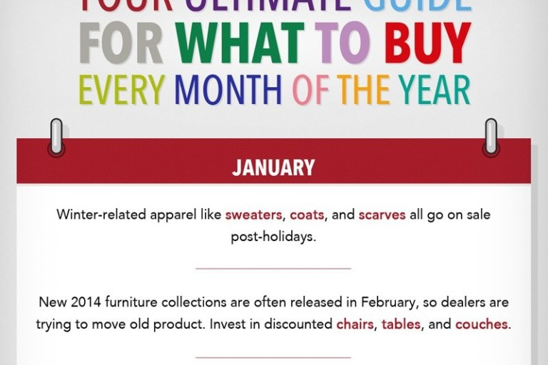 What to Buy Every Month Infographic for Bargain Hunters